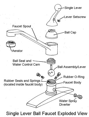 Single Lever Faucet Cutaway Diagram
