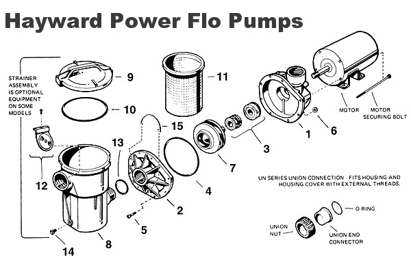 Hayward-Power-Flo-Parts-Diagram Hayward Pool Pump Wiring Diagram Powerful on