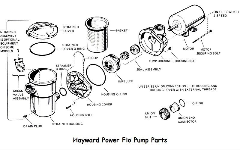 hayward power flo lx wiring diagram hayward owner u0026 39 s manual