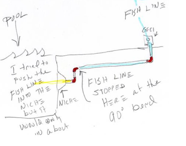 pool light wire question media
